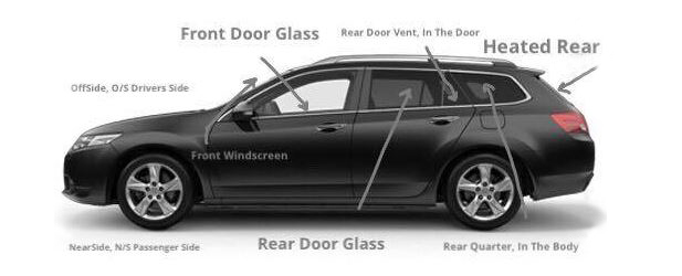 Car glass checker